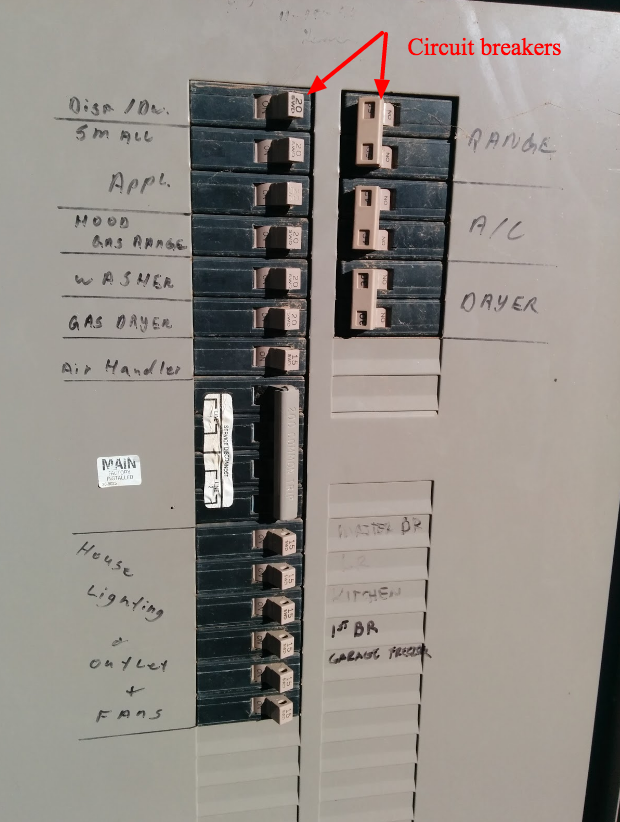 Circuit breakers in an electrical panel