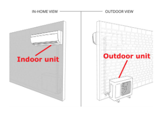 How does a ductless system work