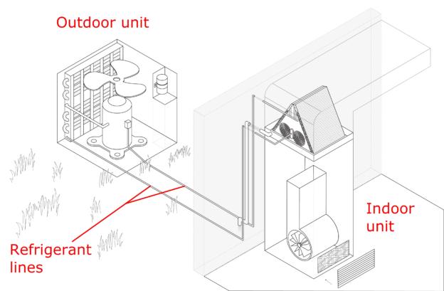 Heat Pump Refrigerant Flow