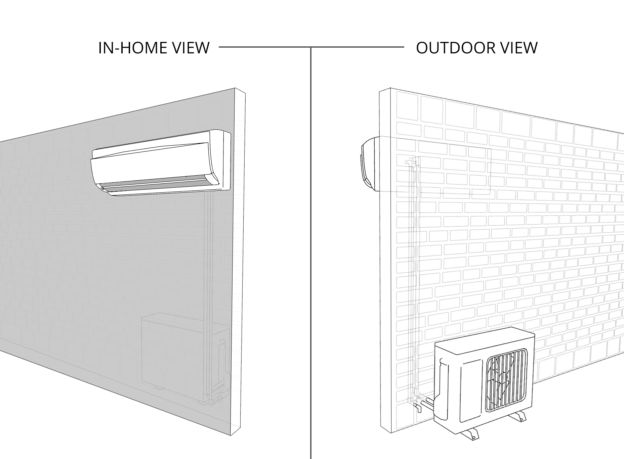 Outdoor and indoor view of a ductless system